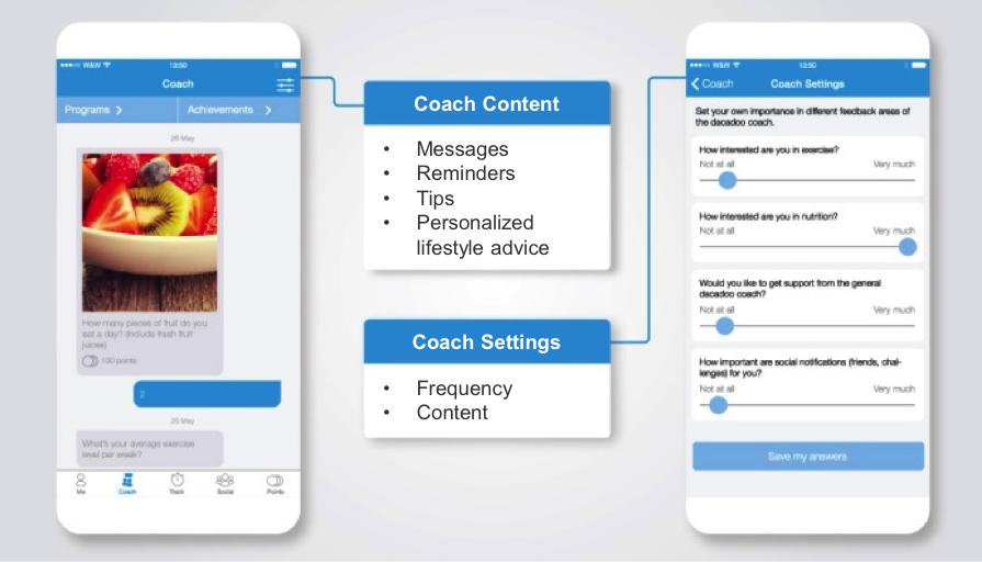 dacadoo Coach interface